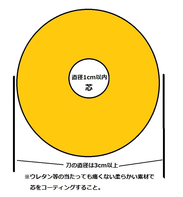 %e3%83%81%e3%83%a3%e3%83%b3%e3%83%90%e3%83%a9%e5%88%80%e3%81%ae%e4%bb%95%e6%a7%98